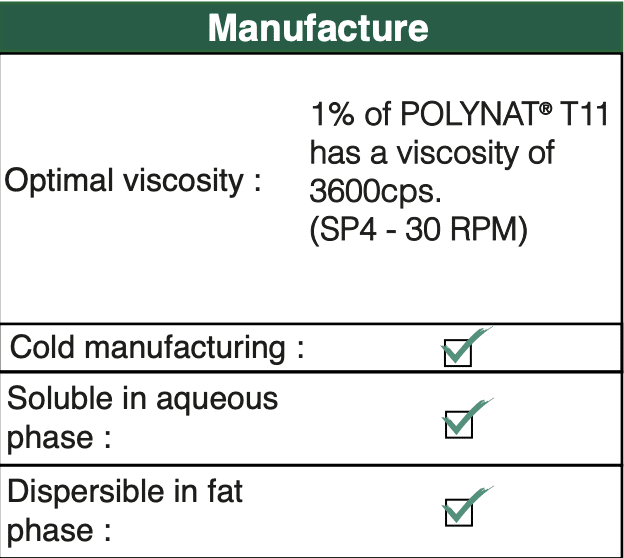 polynat manufacture