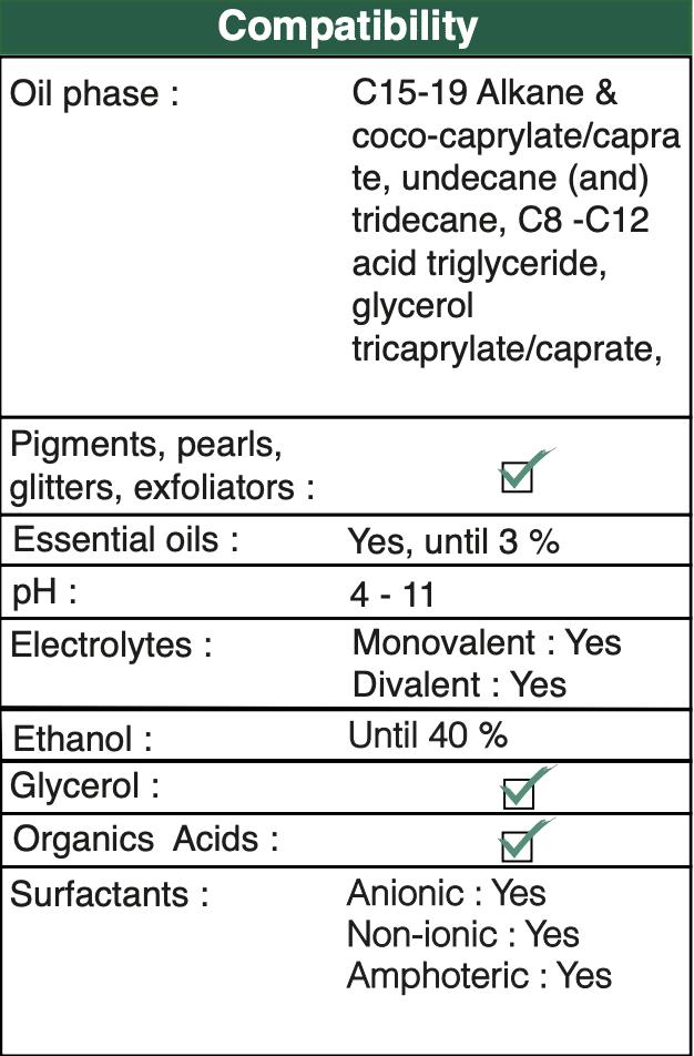 polynat compatibility